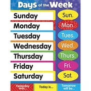 Trend Enterprises® Days of The Week (Stars) Learning Chart