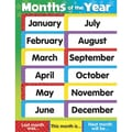 Trend Enterprises® Months of The Year (Stars) Learning Chart