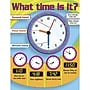 Trend Enterprises® What Time Is It? Learning Chart