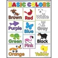 Trend Enterprises® Basic Colors Learning Chart