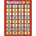 Trend Enterprises® Numbers 0-31 Learning Chart