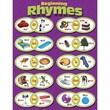 Trend Enterprises® Beginning Rhymes Learning Chart