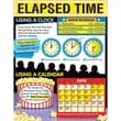 Trend Enterprises® Elapsed Time Learning Chart
