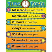 Trend Enterprises® Time Facts Learning Chart