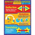 Trend Enterprises® Reflection Learning Chart