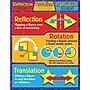Trend Enterprises® Reflection Learning Chart