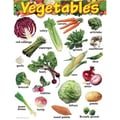 Trend Enterprises® Vegetables Learning Chart