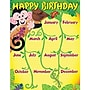 Trend Enterprises Monkey And Geckos Birthday Learning Chart