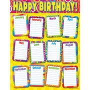 Trend Enterprises® Razzle-Dazzle Birthday Learning Chart