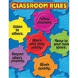 Trend Enterprises® Classroom Rues Learning Chart