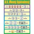 Trend Enterprises® U.S. Money Equivalency Learning Chart
