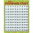 Trend Enterprises® Our Hundreds Learning Chart