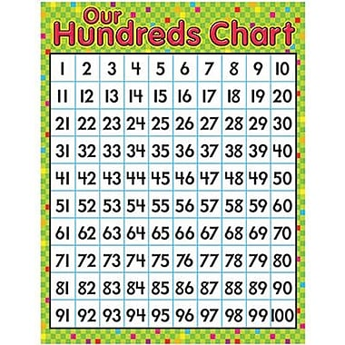 Trend Enterprises® Our Hundreds Learning Chart
