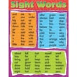 Trend Enterprises® Sight Words Learning Chart