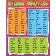 Trend Enterprises® Sight Words Learning Chart