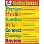 Trend Enterprises® Steps To Reading Success Learning Chart