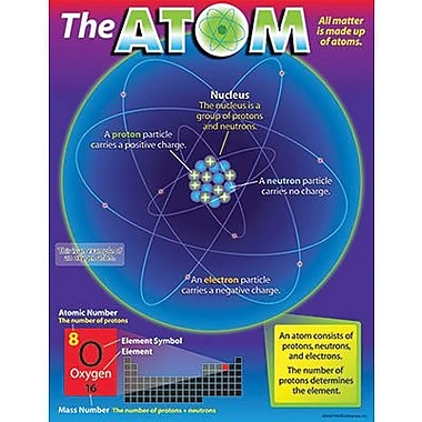 Trend Enterprises® The Atom Learning Chart