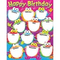 Trend Enterprises® Frog-Tastic® Happy Birthday Learning Chart