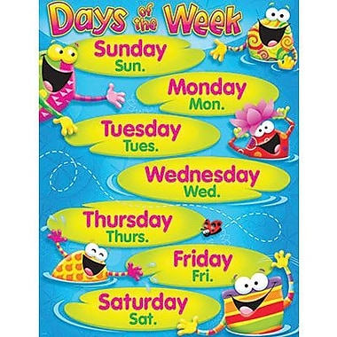 Trend Enterprises® Frog-Tastic® Days of The Week Learning Chart