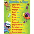 Trend Enterprises® Frog-Tastic® Months of The Year Learning Chart