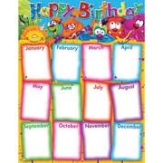 Trend Enterprises® Furry Friends™ Happy Birthday Learning Chart