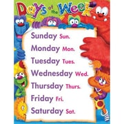 TREND Enterprises T-38426 Furry Friends Days of The Week Learning Chart