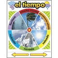 Trend Enterprises® El Tiempo (Spanish) Learning Chart
