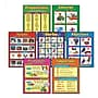 Trend Enterprises Seven Parts Of Speech Learning Chart