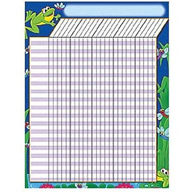 Trend Enterprises® Large Incentive Chart, Frogs