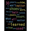 Trend Enterprises Argus TA-62882 30 Years From Now Poster