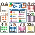 Teacher Created Resources® Bulletin Board Set, Counting 0-31