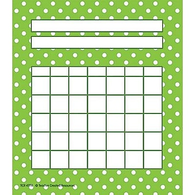 Teacher Created Resources® Lime Polka Dots Incentive Chart, 36 Sheets