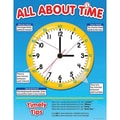 Teacher Created Resources® All About Time Chart
