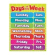 Teacher's Friend® Days of the Week Chart, Grades Pre Kindergarten - 5th