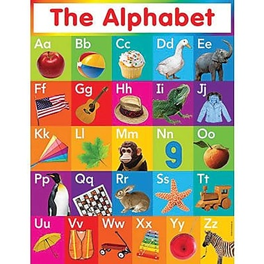 Teacher's Friend® Alphabet Chart