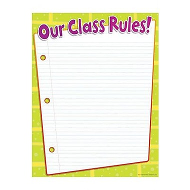 Teacher's Friend® Class Rules Chart, Grades Pre Kindergarten - 5th