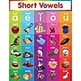 Teacher's Friend Chart, Short Vowels