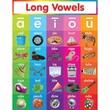 Teacher's Friend® Chart, Long Vowels