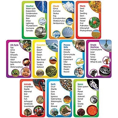 Teacher's Friend® Bulletin Board Set, Science Word Banks