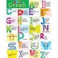 Creative Teaching Press™ ABCs of Green Chart