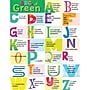 Creative Teaching Press Abcs Of Green Chart