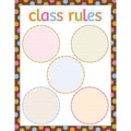 Creative Teaching Press™ Dots On Chocolate® Class Rules Chart