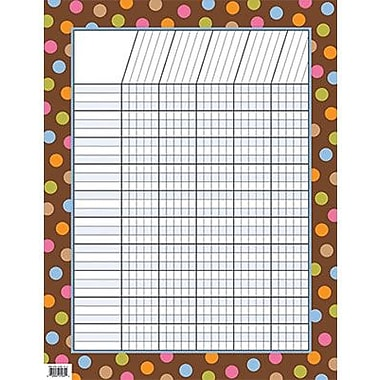 Creative Teaching Press™ Incentive Chart, Dots On Chocolate®