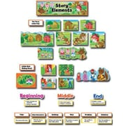 Creative Teaching Press Mini Bulletin Board Set, Story Elements Language Arts