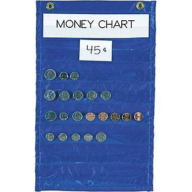 Pacon® Money Pocket Chart