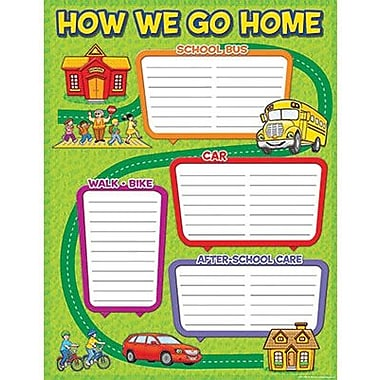 Teacher Created Resources® How We Go Home Chart