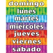 Teacher Created Resources® Days of The Week Spanish Chart