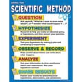 Teacher Created Resources® Scientific Method Chart