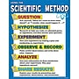 Teacher Created Resources Scientific Method Chart