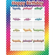 Teacher Created Resources® Happy Birthday Polka Dots Chart